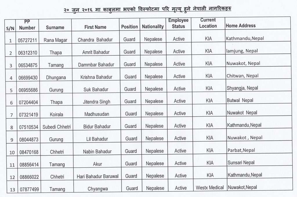 Nepalese_deceased