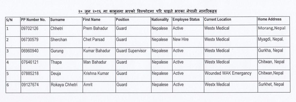Nepalese_injuired